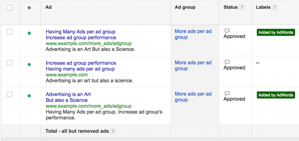 Beispiele für Ads added by AdWords aus dem Google helpcenter