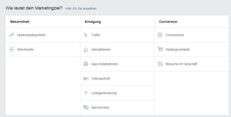 Möglichkeiten der Marketingziele innerhalb der Facebook Ads