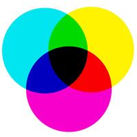 Eine Darstellung des CMYK Farbmodells