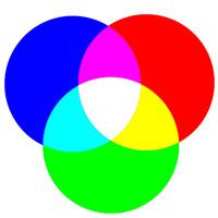 Eine Darstellung des RGB Farbmodells