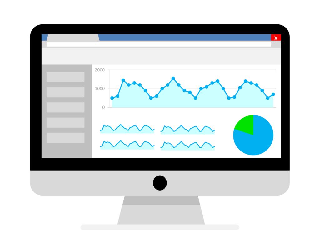 Grafik eines Mac-Bildschirms, auf dem Graphen und ein Kreisdiagramm zu sehen sind
